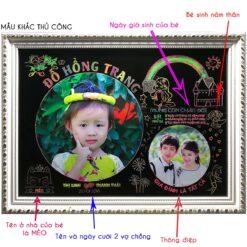 khung ảnh chibi trang trí sinh nhật cho bé yêu